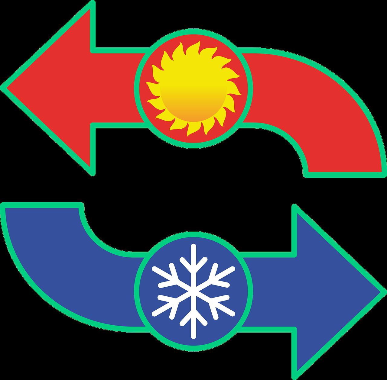 Hogyan működik a klíma?